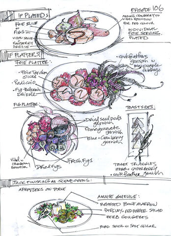 File:Sketches of possible food presentations for plates and platters.jpg