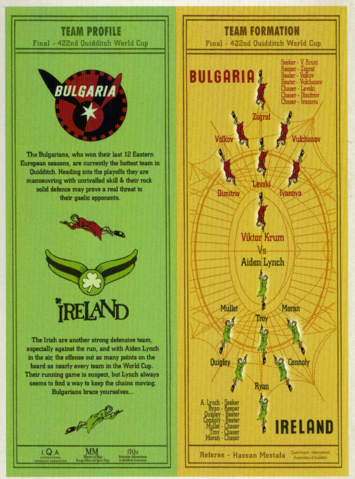 File:422nd Quidditch Cup Programme inside - HPLE-G.png