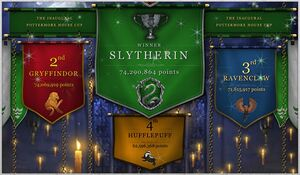 Pottermore HouseCup reesults