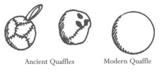 File:Quaffle Evolution.jpg