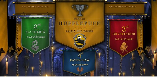 File:Pottermore 4th Cup.jpg