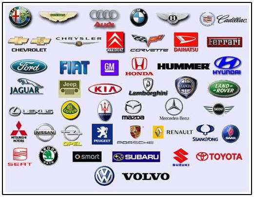 File:Auto-logos-auto-embleme.jpg