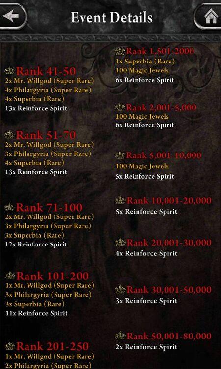 Circury Sideshow Leaderboard Rewards 2