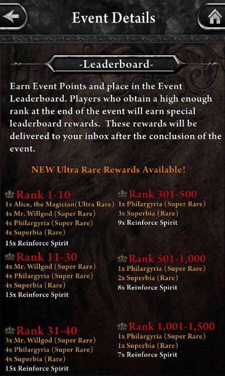 Circury Sideshow Leaderboard Rewards 1