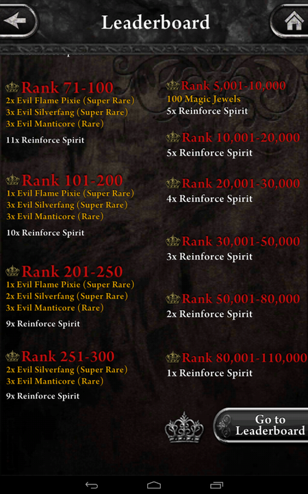 Cursed Forest Leaderboard Rankings & Rewards 2