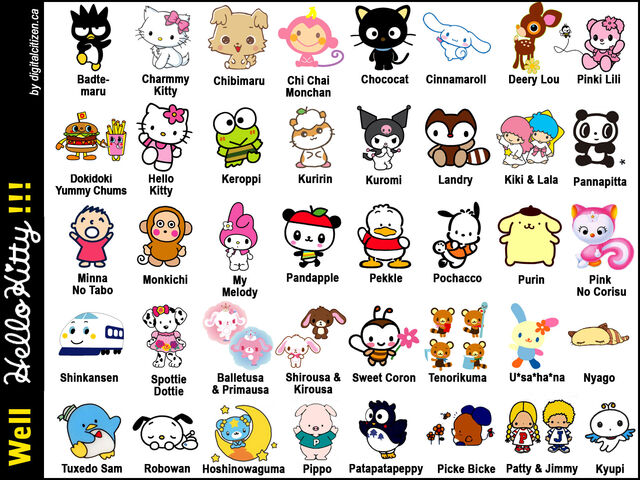 File:Hello Kitty Characters.jpg