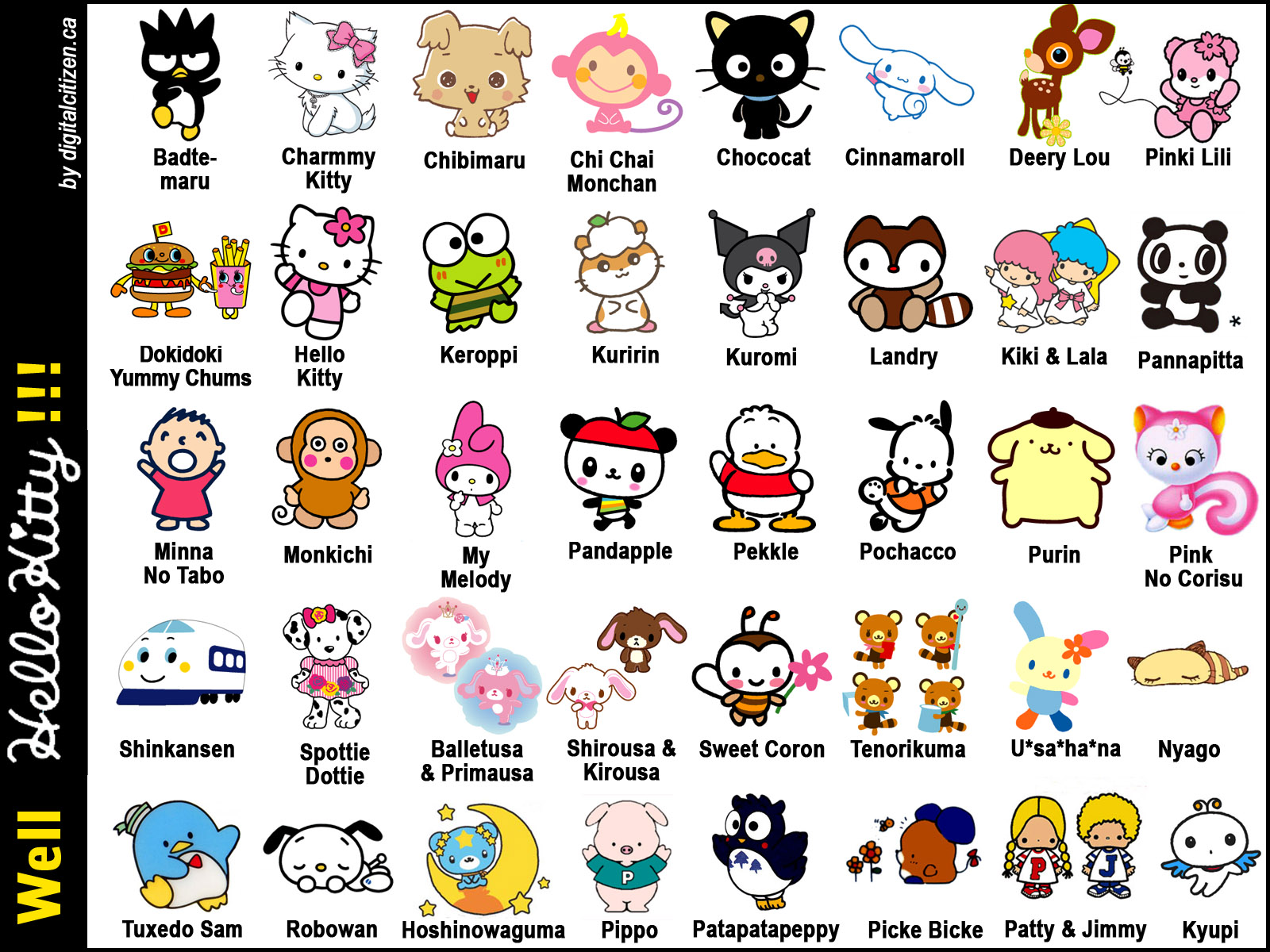 hello kitty biography history of