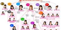 Suugaku♥Joshi Gakuen