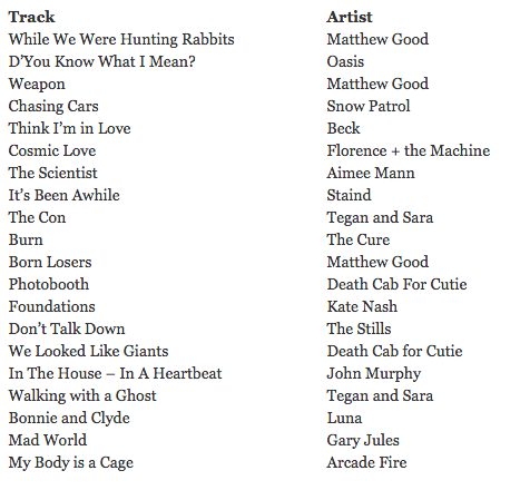 File:Playlistbook1.png