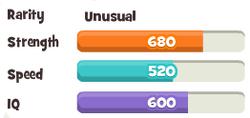 Emelantouka stats