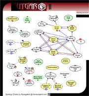 Chart 5b