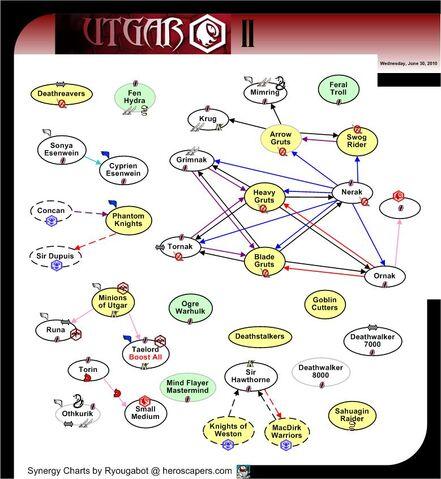 File:Chart 5b.jpg