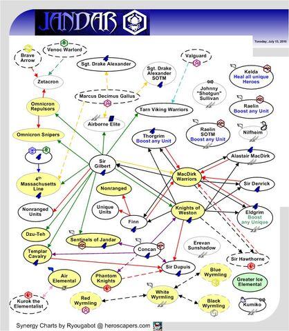File:Chart 3.jpg