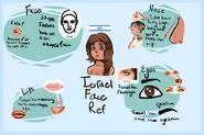 Israel face ref