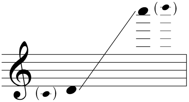 File:Written range of piccolo.png