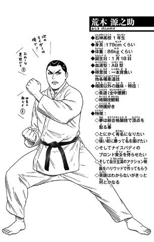 File:Araki Gen'nosuke Profile.png