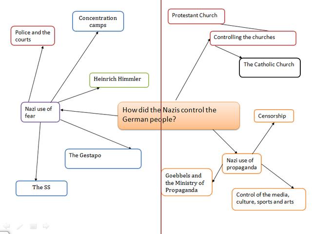 File:Mind map 9.png