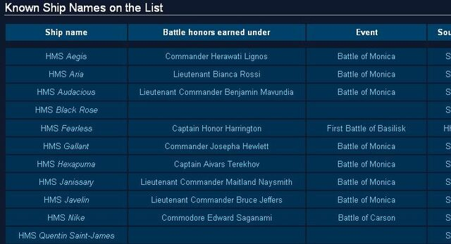 File:Screenshot list of honor 11-2009.jpg