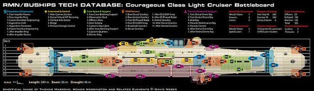 File:Courageous Class.jpg