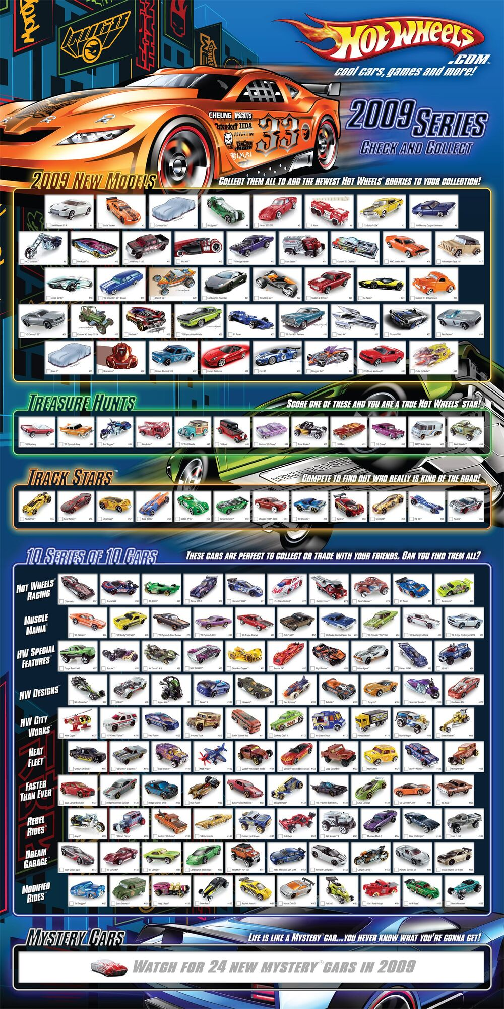 2009 Hot Wheels poster