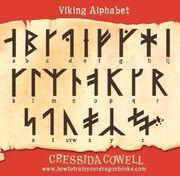 Viking Alphabet books