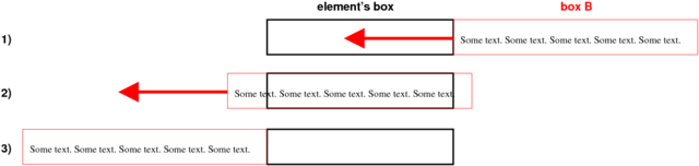 File:Marquee-style scroll example.png