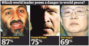 File:300px-Bush-threat.jpg