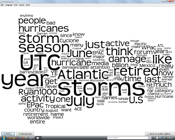 File:Worldwide Activity Dicussion - Wordle.PNG