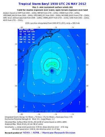 File:Tropical Storm Beryl Wind Field - May 26 2012.png