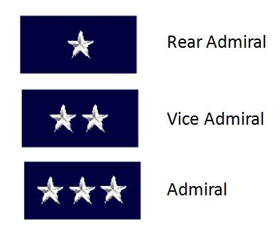 File:ServiceAdmiral.jpg
