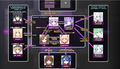 Relations Chart.png