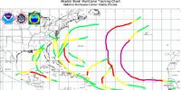 2015 Atlantic Hurricane Season (MasterGarfield)