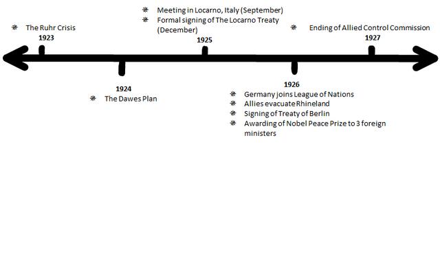 File:History Timeline.png