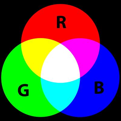 File:RGB.png