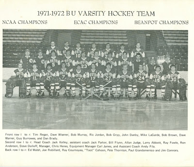 File:71-72Boston U.jpg