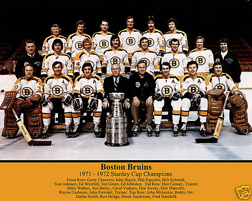 1972 Stanley Cup Finals | Ice Hockey Wiki | FANDOM powered ... Bruins Roster 1972
