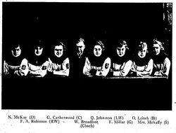 1920-21USaskWomen