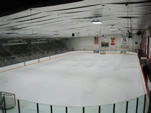 File:Skate 3 Arena.jpg