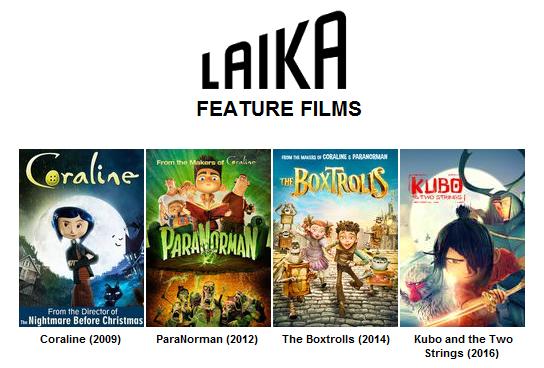 List of Pixar films