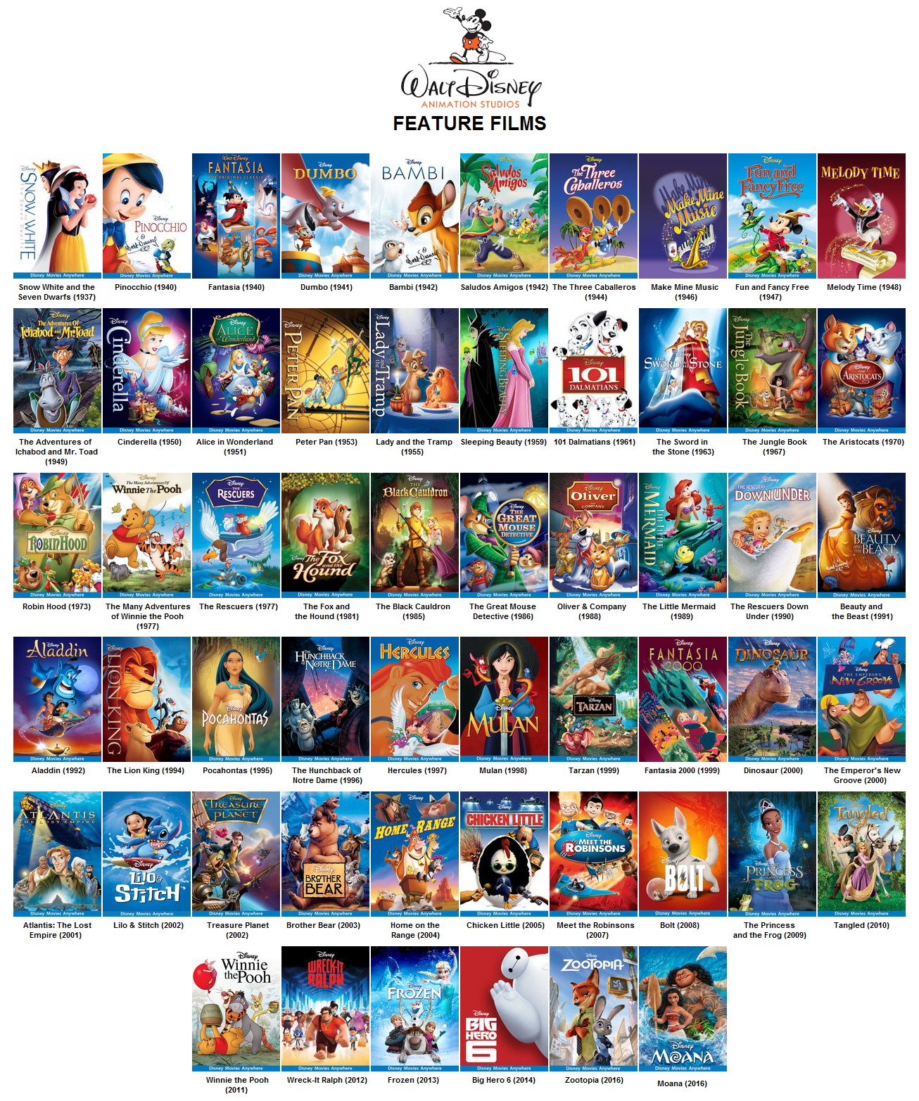 Image - Walt disney animation studios feature films.png | Idea ...