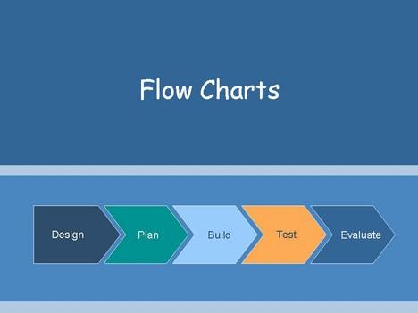 File:Flow chart.jpg