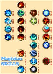 Magician Skills