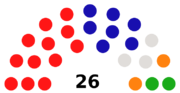 2010 North Debyshire election TA62