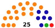 1984 Interim Parliamentary Election