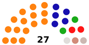 1990 Wessex election