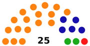 1985 Wessex election