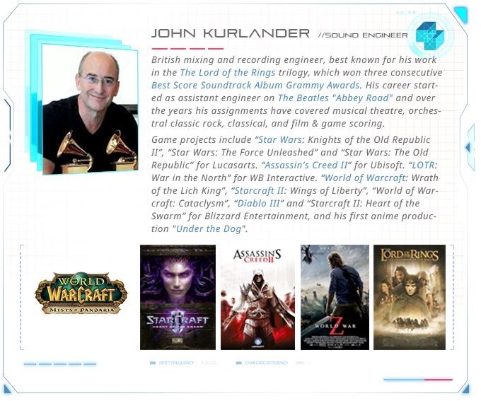 IZD John Kurlander