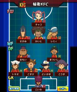 Inazuma KFC GO Team