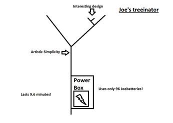 Treeinator