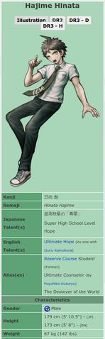 File:Hinata-O.png